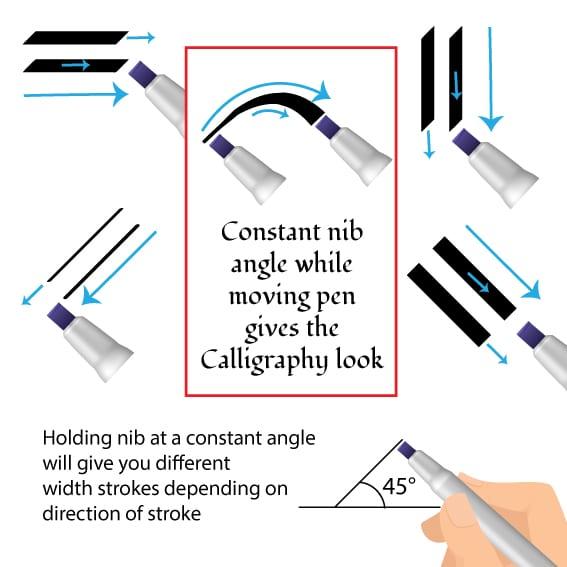 Irish Calligraphy Pen holding instructions.